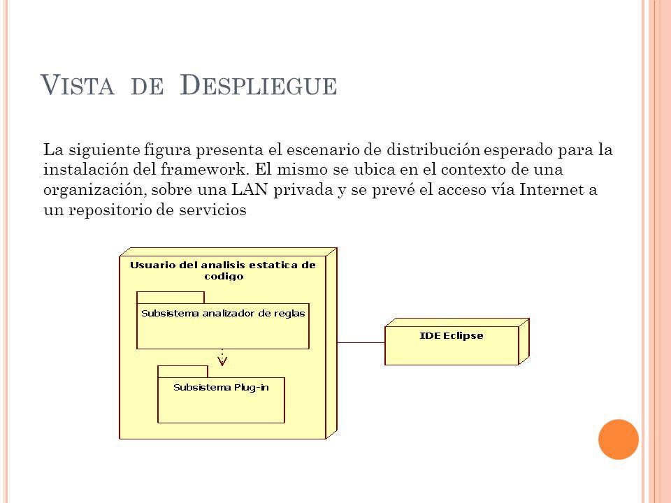 V ISTA DE D ESPLIEGUE La siguiente figura presenta el escenario de distribución esperado para la instalación del framework.