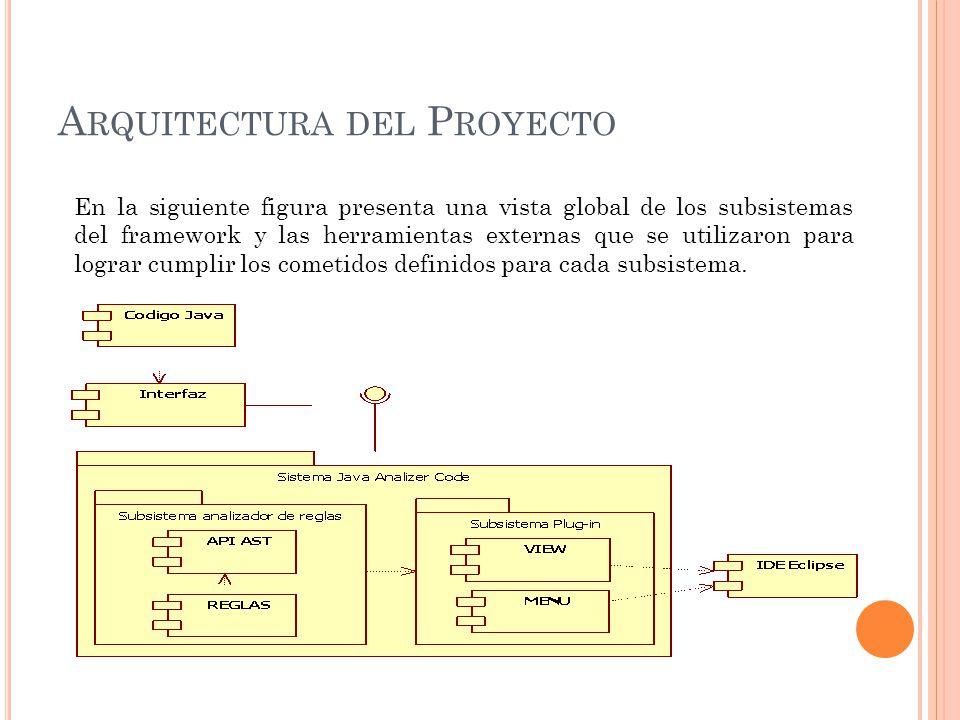 A RQUITECTURA DEL P ROYECTO En la siguiente figura presenta una vista global de los subsistemas del framework y las herramientas externas que se utilizaron para lograr cumplir los cometidos definidos para cada subsistema.
