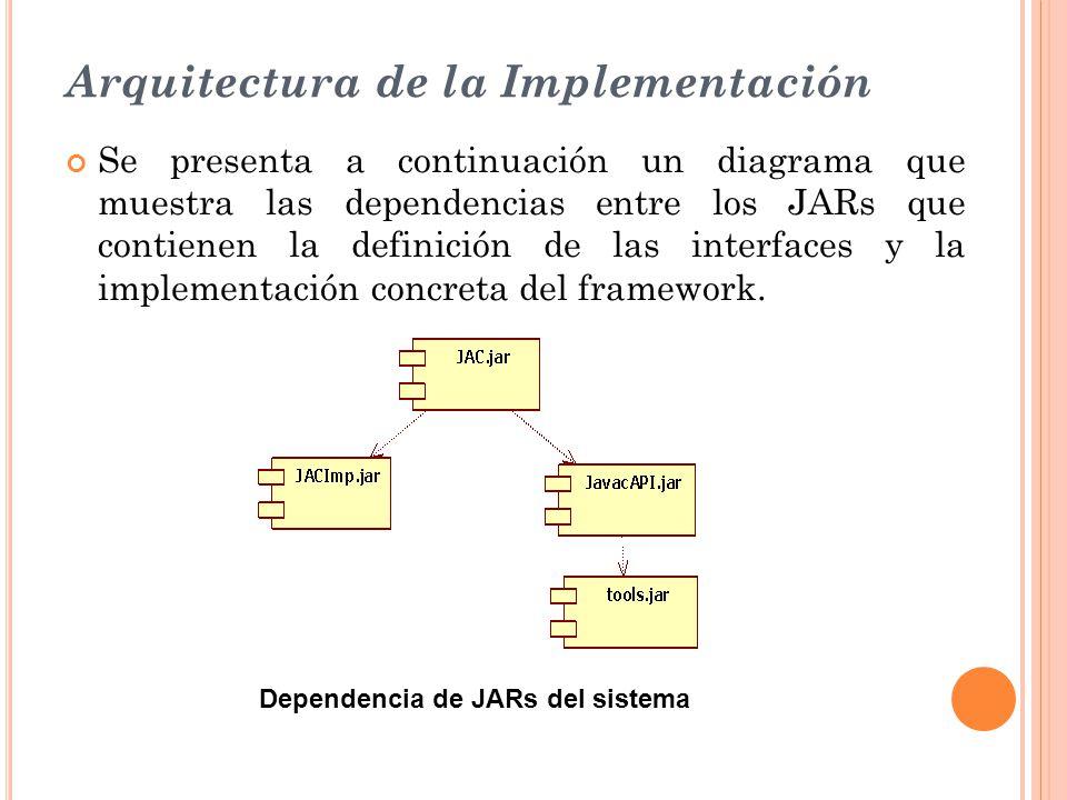 Arquitectura de la Implementación Se presenta a continuación un diagrama que muestra las dependencias entre los JARs que contienen la definición de las interfaces y la implementación concreta del framework.
