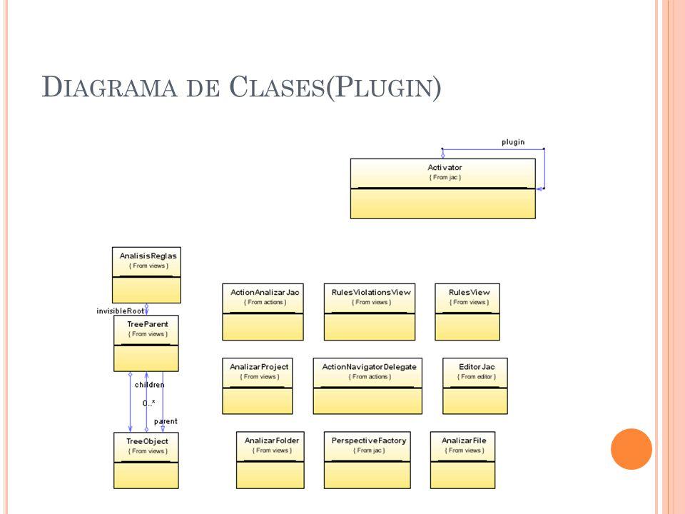 D IAGRAMA DE C LASES (P LUGIN )