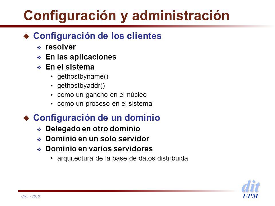 dit UPM Configuración y administración u Configuración de los clientes resolver En las aplicaciones En el sistema gethostbyname() gethostbyaddr() como