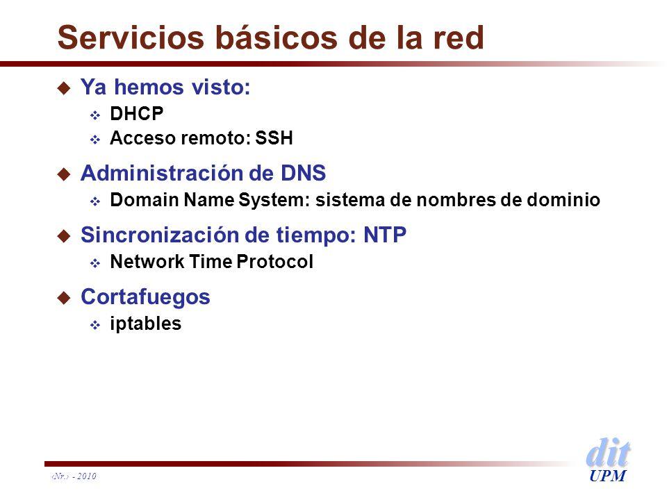 dit UPM Servicios básicos de la red u Ya hemos visto: DHCP Acceso remoto: SSH u Administración de DNS Domain Name System: sistema de nombres de domini
