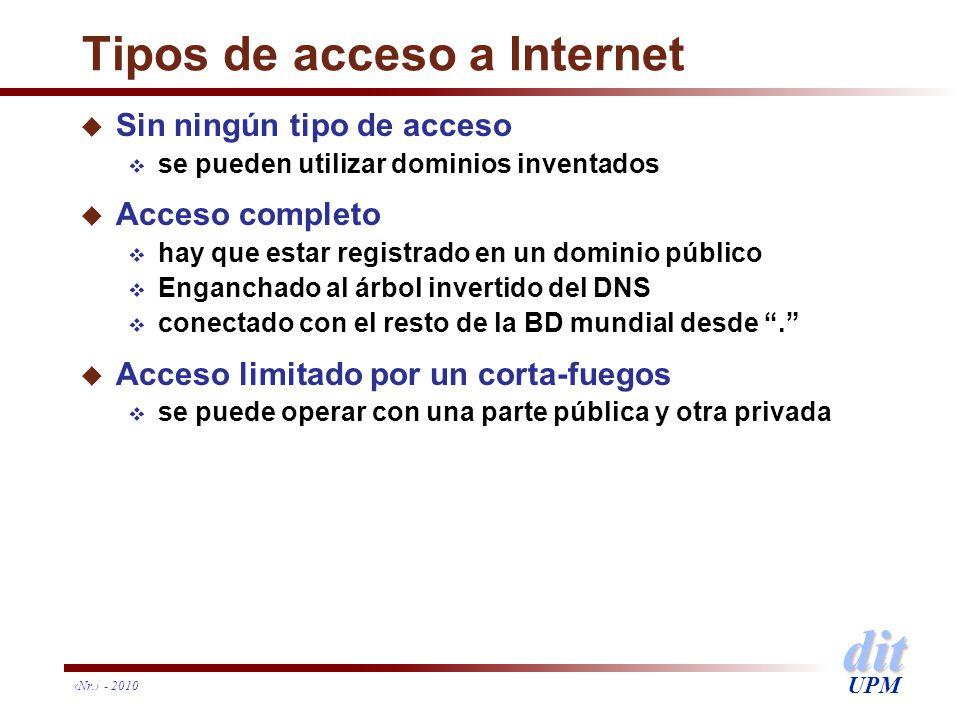 dit UPM Tipos de acceso a Internet u Sin ningún tipo de acceso se pueden utilizar dominios inventados u Acceso completo hay que estar registrado en un