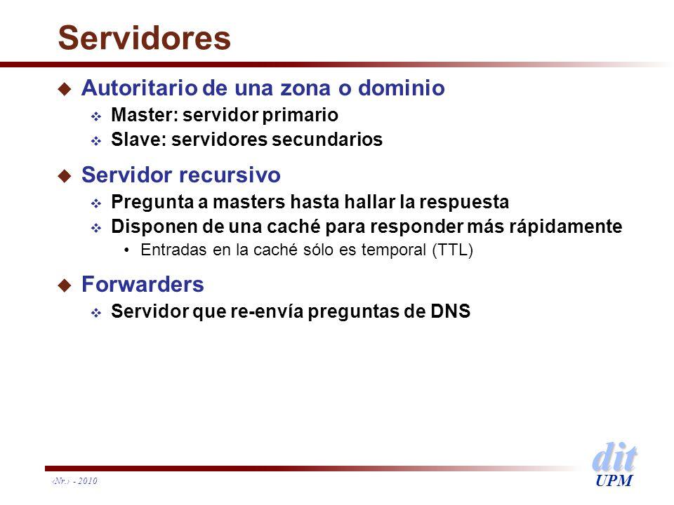 dit UPM Servidores u Autoritario de una zona o dominio Master: servidor primario Slave: servidores secundarios u Servidor recursivo Pregunta a masters