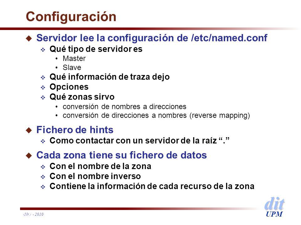 dit UPM Configuración u Servidor lee la configuración de /etc/named.conf Qué tipo de servidor es Master Slave Qué información de traza dejo Opciones Q