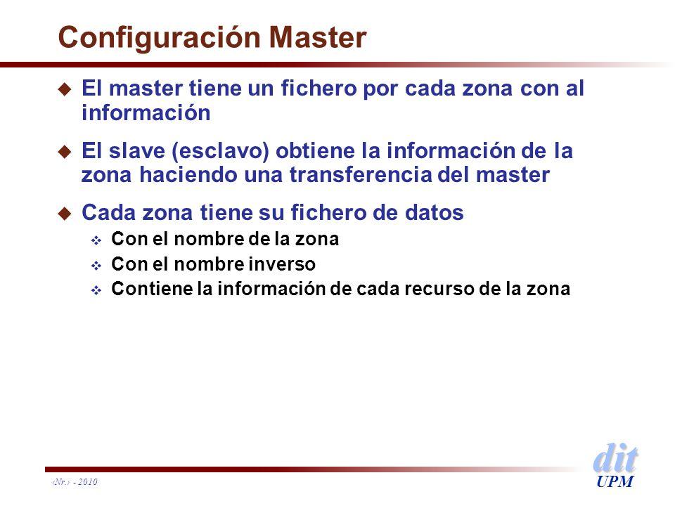 dit UPM Configuración Master u El master tiene un fichero por cada zona con al información u El slave (esclavo) obtiene la información de la zona haci