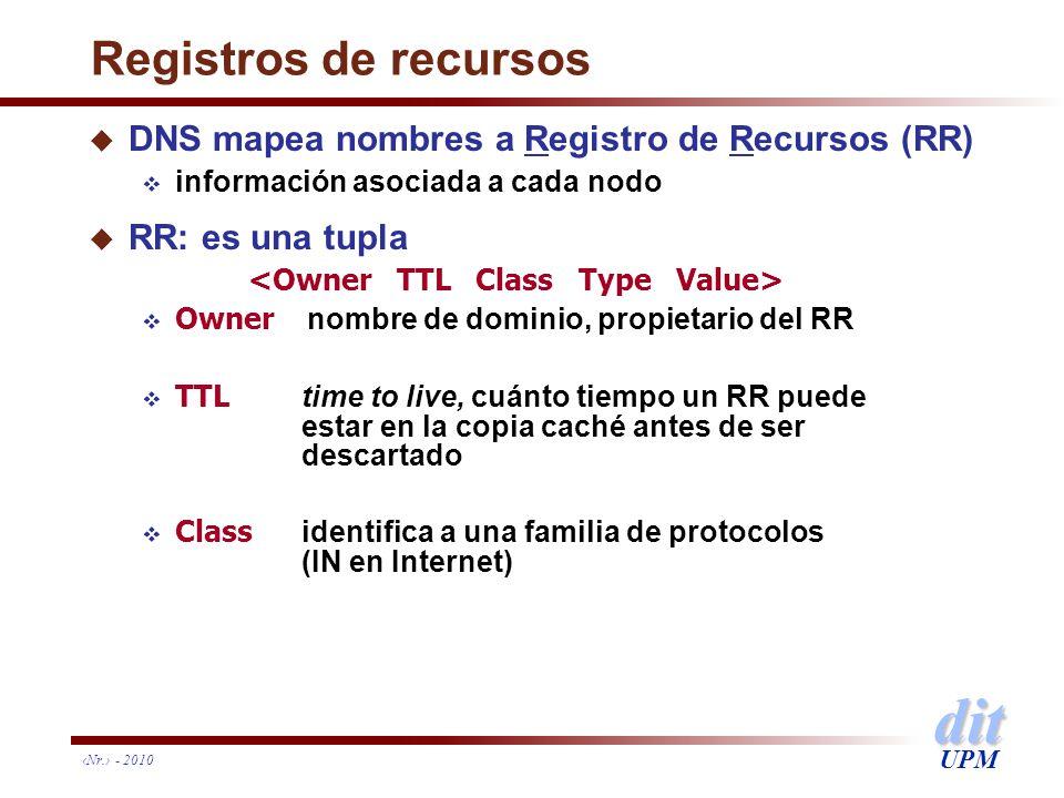 dit UPM Nr. - 2010 Registros de recursos u DNS mapea nombres a Registro de Recursos (RR) información asociada a cada nodo u RR: es una tupla Owner nom