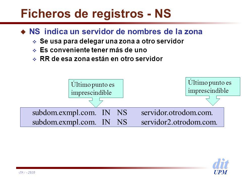 dit UPM Ficheros de registros - NS u NSindica un servidor de nombres de la zona Se usa para delegar una zona a otro servidor Es conveniente tener más