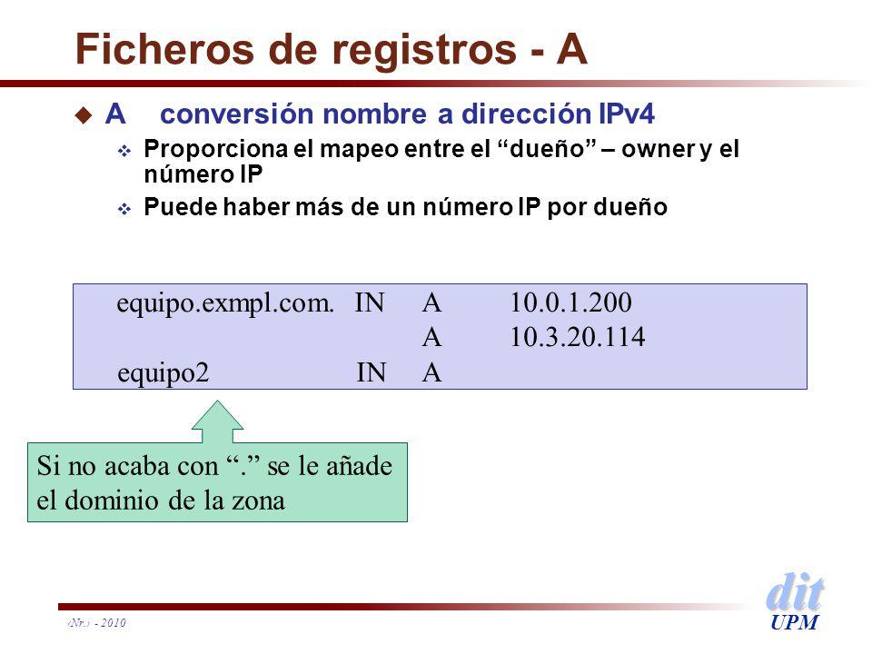 dit UPM Ficheros de registros - A u Aconversión nombre a dirección IPv4 Proporciona el mapeo entre el dueño – owner y el número IP Puede haber más de