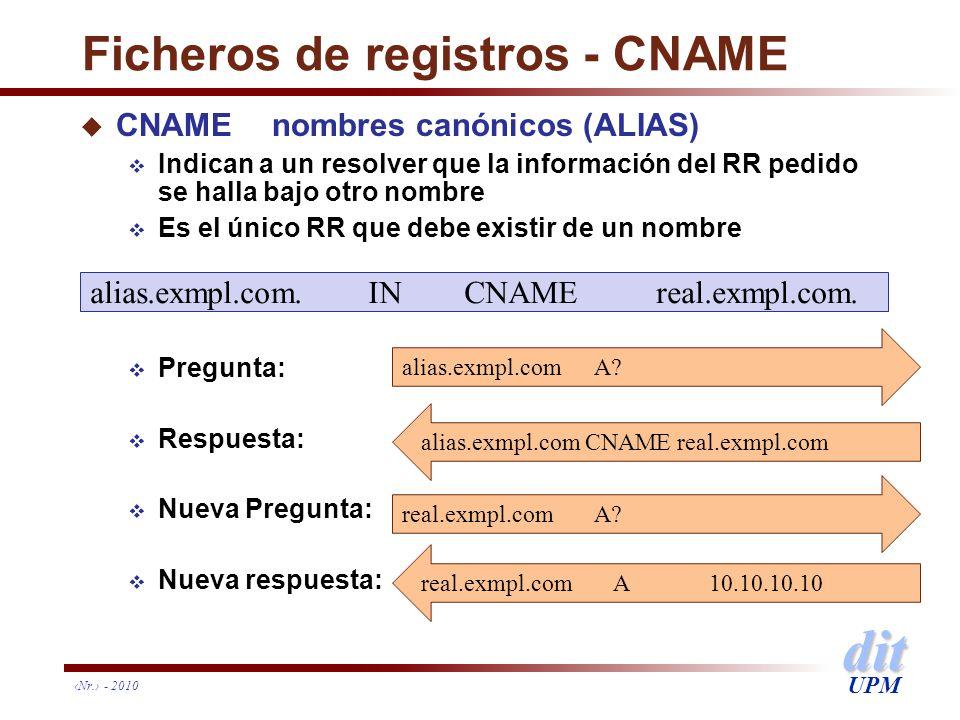 dit UPM Ficheros de registros - CNAME u CNAMEnombres canónicos (ALIAS) Indican a un resolver que la información del RR pedido se halla bajo otro nombr