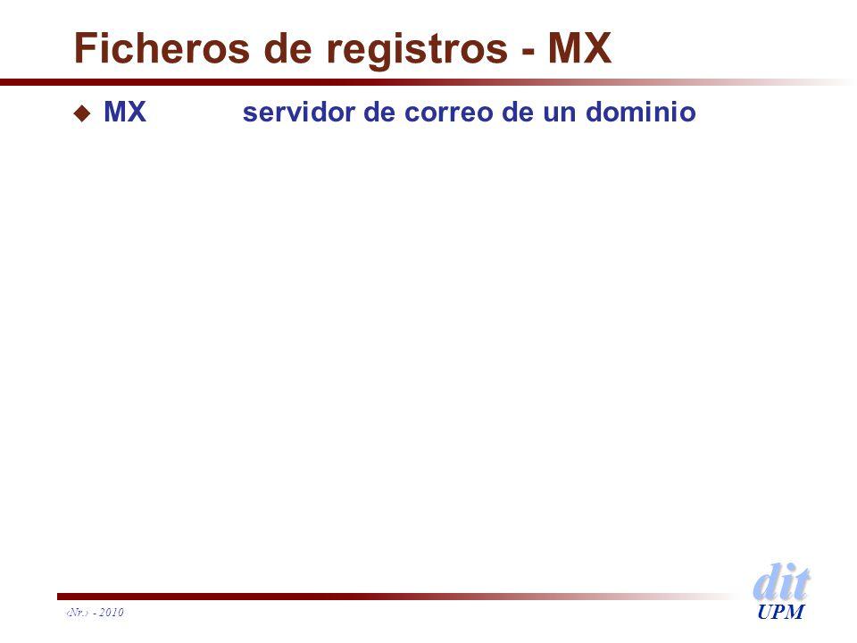 dit UPM Ficheros de registros - MX u MXservidor de correo de un dominio Nr. - 2010