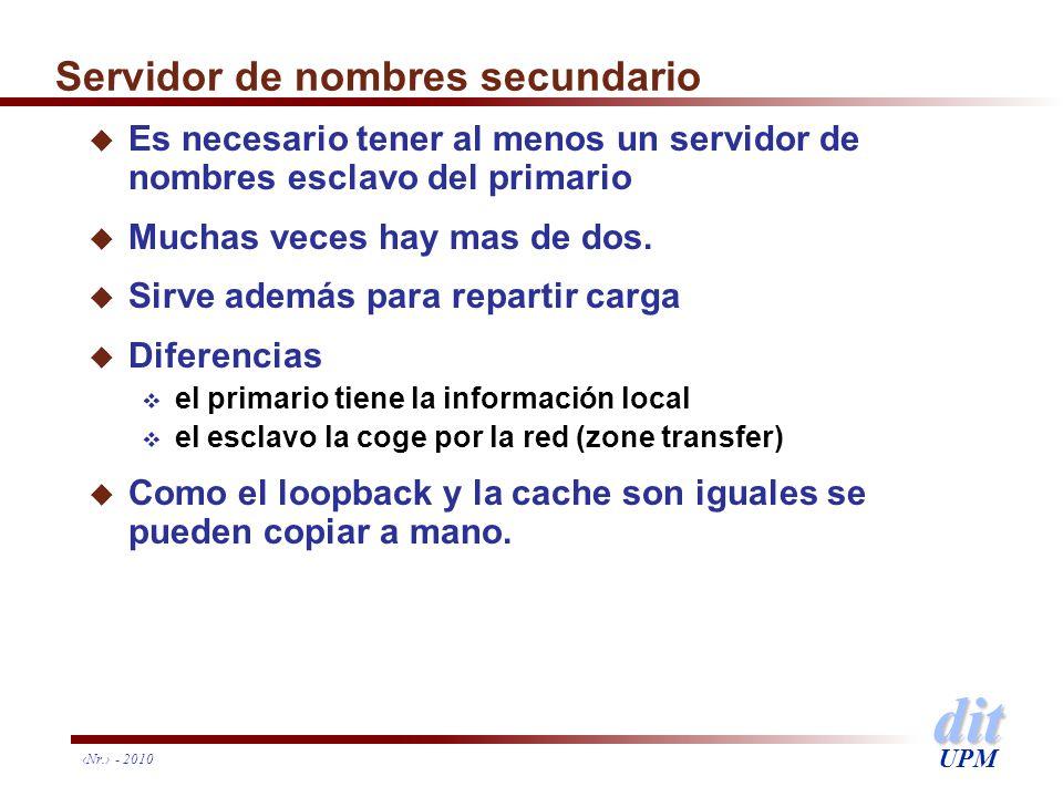 dit UPM Nr. - 2010 Servidor de nombres secundario u Es necesario tener al menos un servidor de nombres esclavo del primario u Muchas veces hay mas de