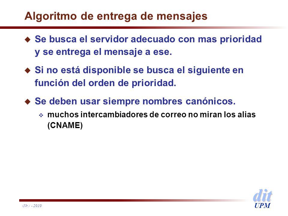 dit UPM Nr. - 2010 Algoritmo de entrega de mensajes u Se busca el servidor adecuado con mas prioridad y se entrega el mensaje a ese. u Si no está disp