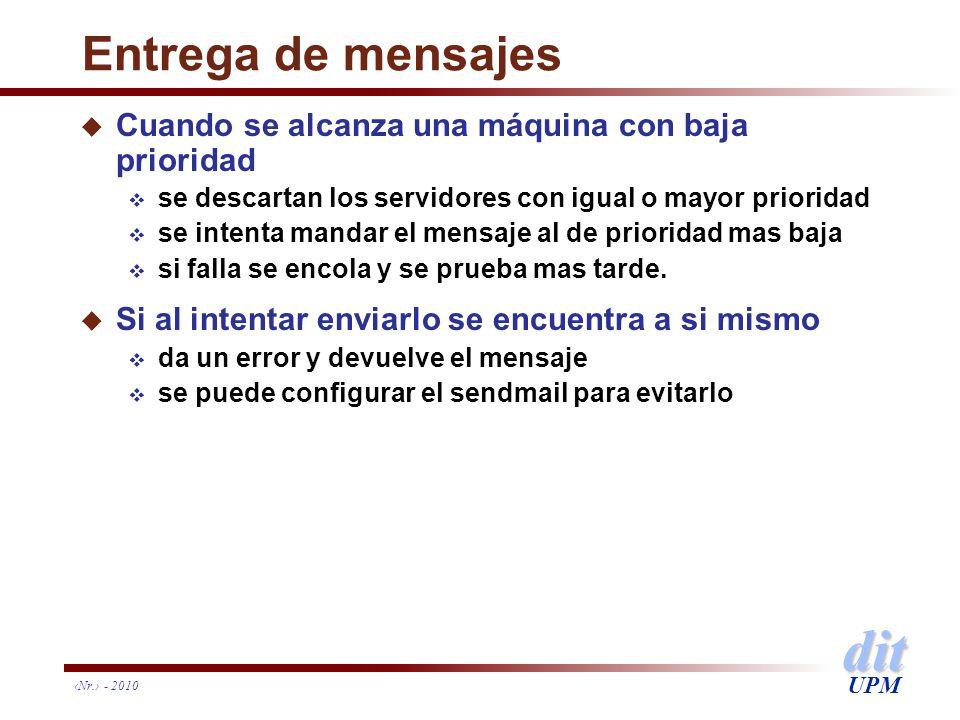 dit UPM Nr. - 2010 Entrega de mensajes u Cuando se alcanza una máquina con baja prioridad se descartan los servidores con igual o mayor prioridad se i