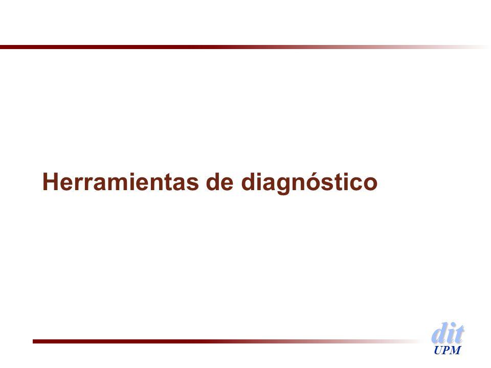 dit UPM Herramientas de diagnóstico