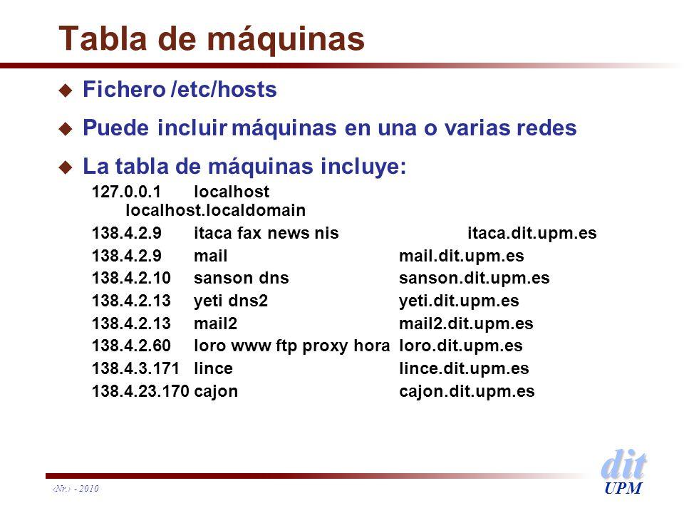 dit UPM Nr. - 2010 Tabla de máquinas u Fichero /etc/hosts u Puede incluir máquinas en una o varias redes u La tabla de máquinas incluye: 127.0.0.1loca