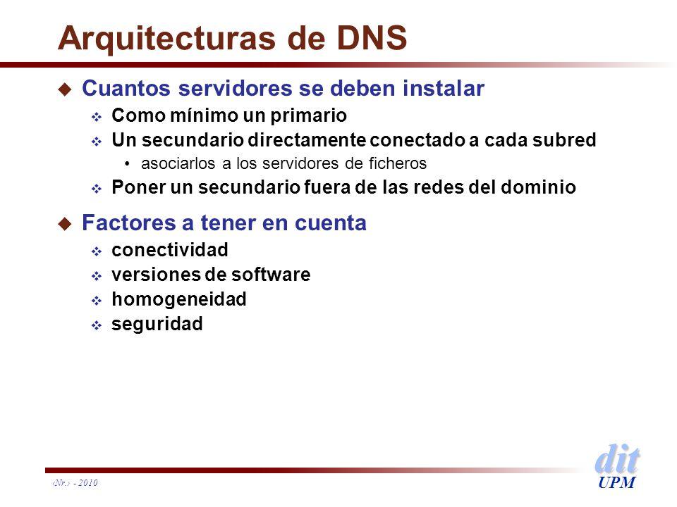 dit UPM Nr. - 2010 Arquitecturas de DNS u Cuantos servidores se deben instalar Como mínimo un primario Un secundario directamente conectado a cada sub
