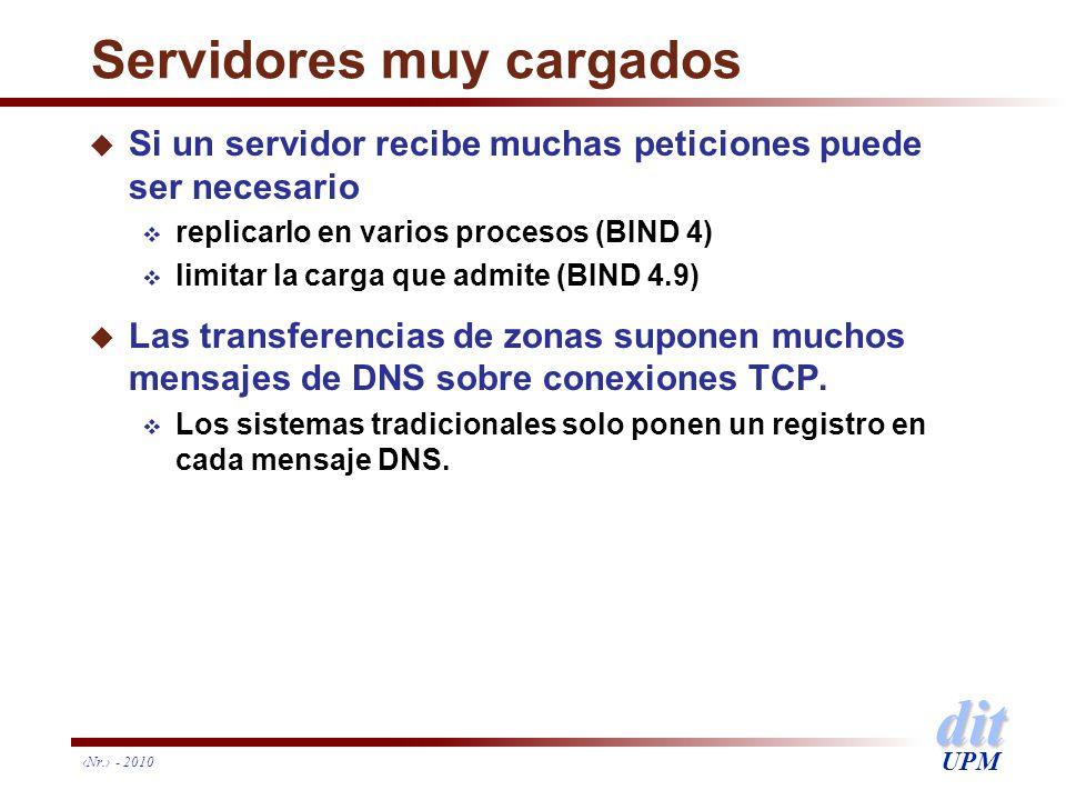 dit UPM Nr. - 2010 Servidores muy cargados u Si un servidor recibe muchas peticiones puede ser necesario replicarlo en varios procesos (BIND 4) limita