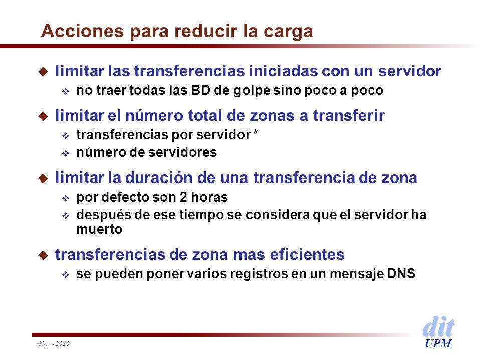 dit UPM Nr. - 2010 Acciones para reducir la carga u limitar las transferencias iniciadas con un servidor no traer todas las BD de golpe sino poco a po