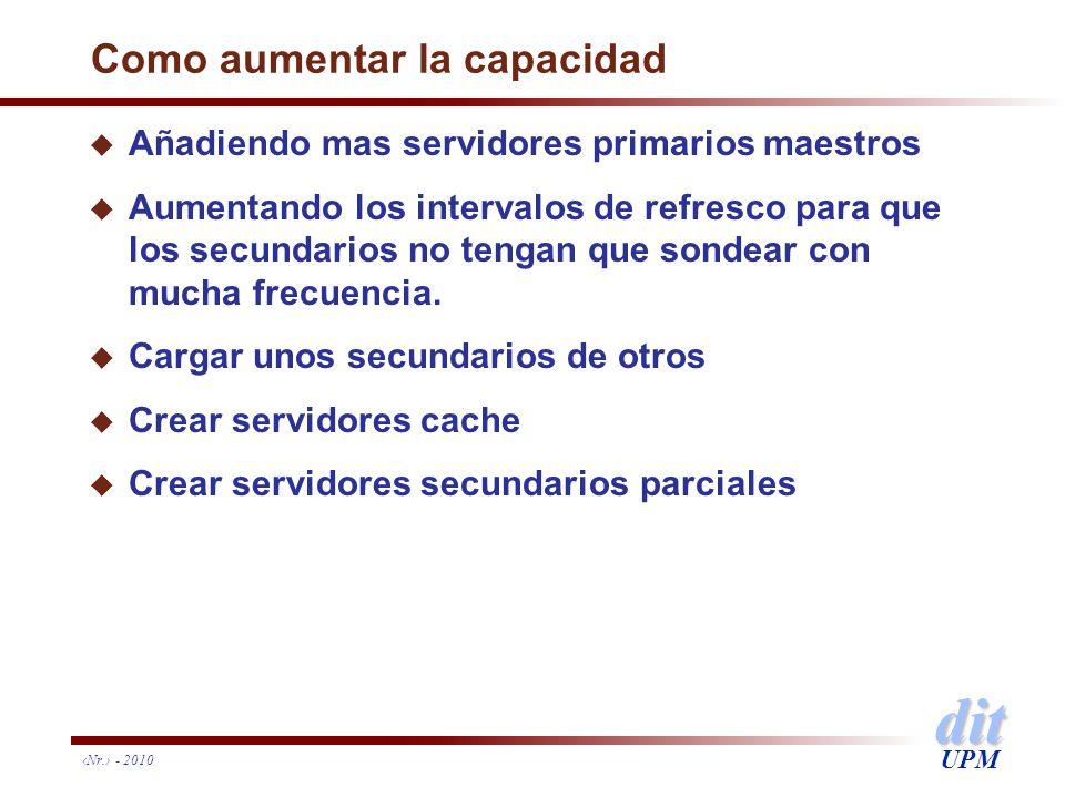 dit UPM Nr. - 2010 Como aumentar la capacidad u Añadiendo mas servidores primarios maestros u Aumentando los intervalos de refresco para que los secun