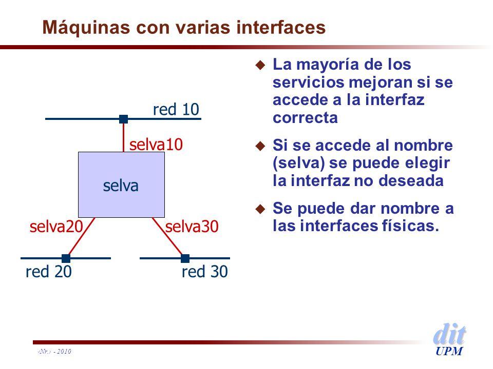 dit UPM Nr. - 2010 Máquinas con varias interfaces u La mayoría de los servicios mejoran si se accede a la interfaz correcta u Si se accede al nombre (