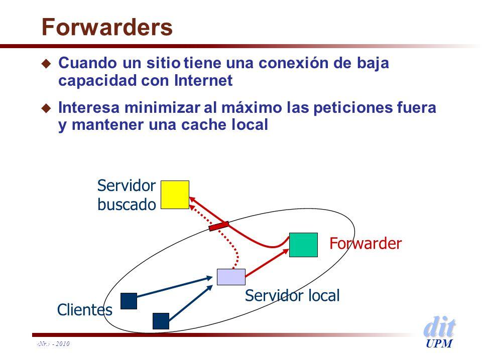 dit UPM Nr. - 2010 Forwarders u Cuando un sitio tiene una conexión de baja capacidad con Internet u Interesa minimizar al máximo las peticiones fuera