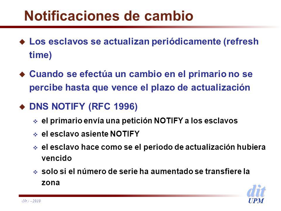 dit UPM Nr. - 2010 Notificaciones de cambio u Los esclavos se actualizan periódicamente (refresh time) u Cuando se efectúa un cambio en el primario no