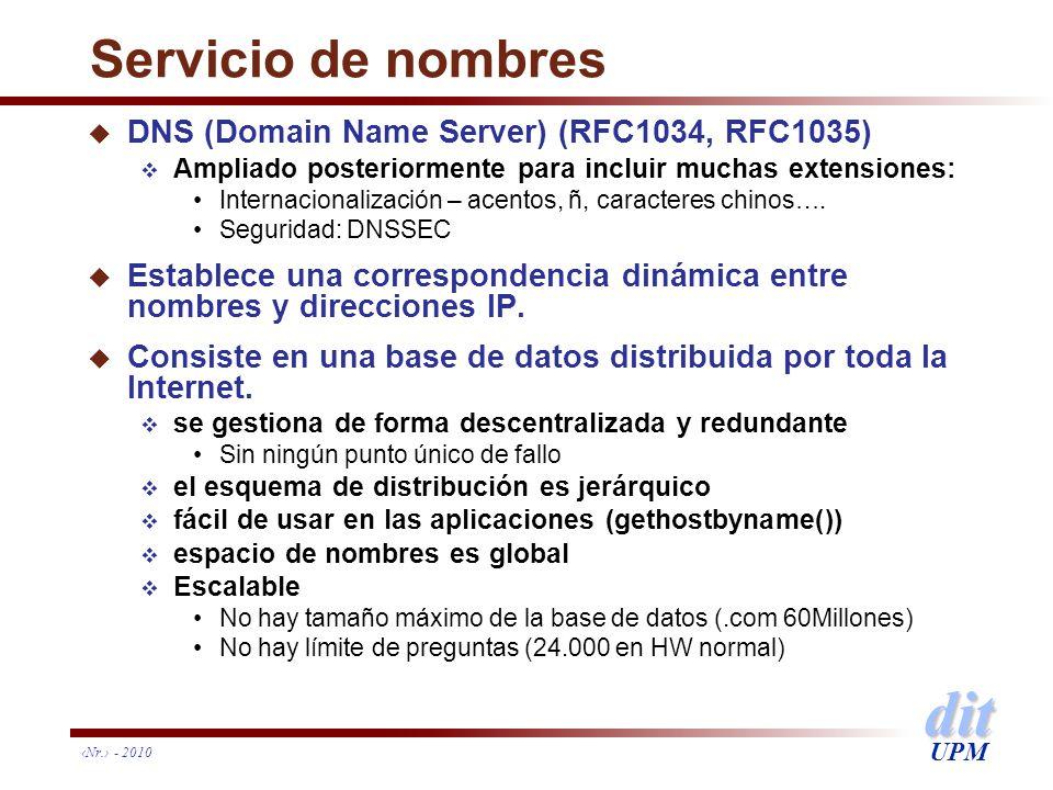 dit UPM Servicio de nombres u DNS (Domain Name Server) (RFC1034, RFC1035) Ampliado posteriormente para incluir muchas extensiones: Internacionalizació