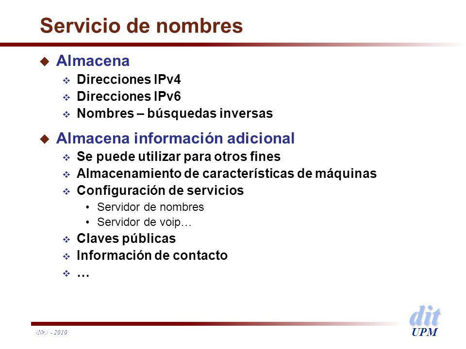 dit UPM Servicio de nombres u Almacena Direcciones IPv4 Direcciones IPv6 Nombres – búsquedas inversas u Almacena información adicional Se puede utiliz