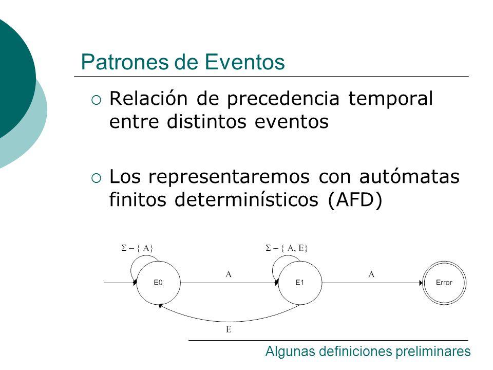 Patrones de Eventos Relación de precedencia temporal entre distintos eventos Los representaremos con autómatas finitos determinísticos (AFD) Algunas definiciones preliminares