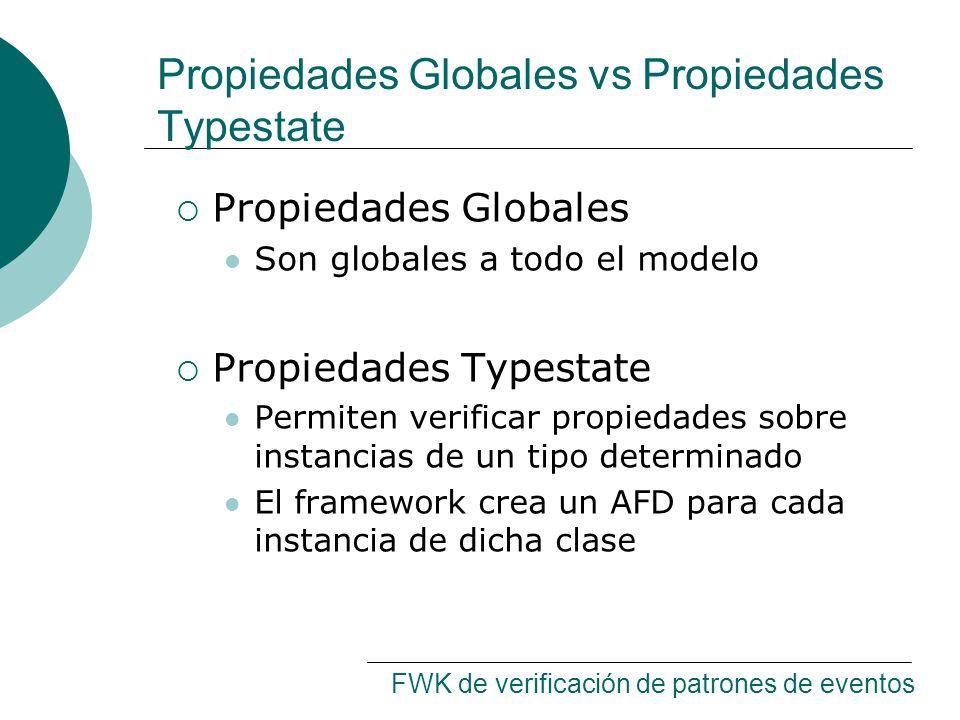 Propiedades Globales vs Propiedades Typestate Propiedades Globales Son globales a todo el modelo Propiedades Typestate Permiten verificar propiedades sobre instancias de un tipo determinado El framework crea un AFD para cada instancia de dicha clase FWK de verificación de patrones de eventos