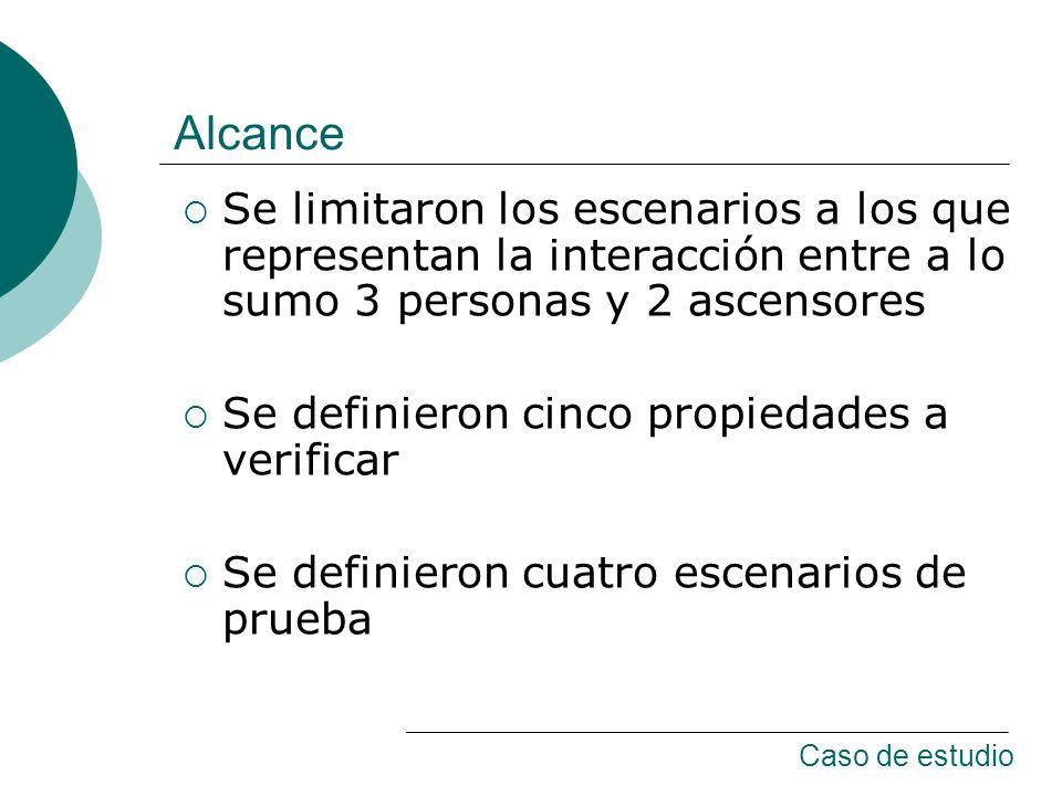 Alcance Se limitaron los escenarios a los que representan la interacción entre a lo sumo 3 personas y 2 ascensores Se definieron cinco propiedades a verificar Se definieron cuatro escenarios de prueba Caso de estudio
