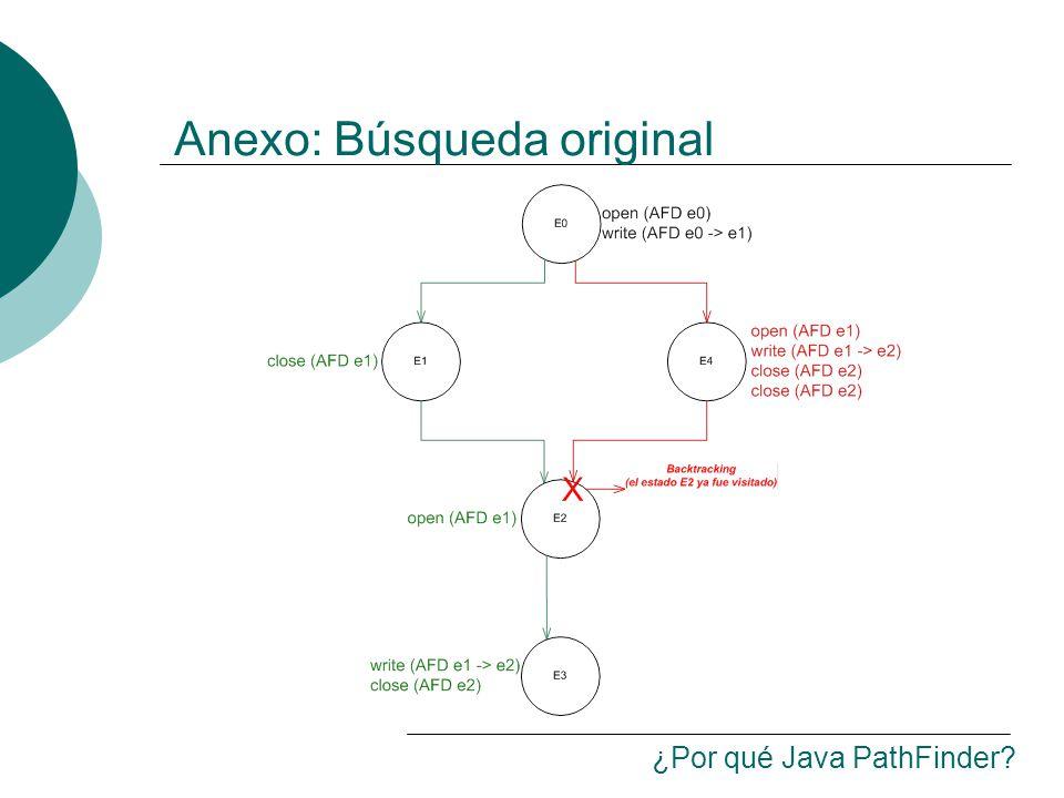 Anexo: Búsqueda original ¿Por qué Java PathFinder