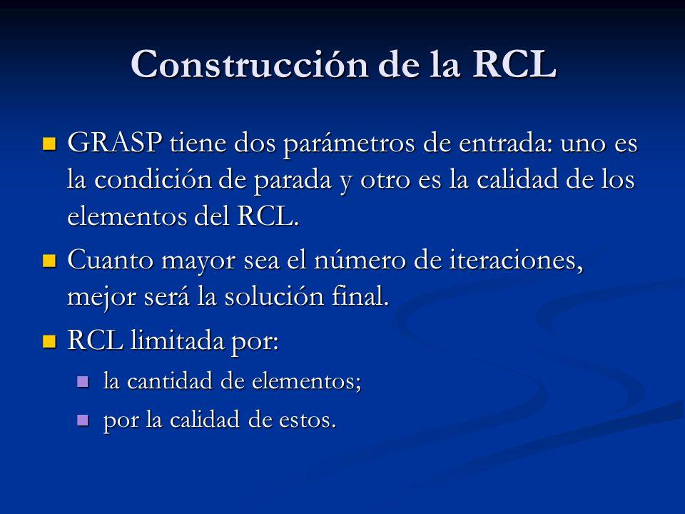 Construcción de la RCL GRASP tiene dos parámetros de entrada: uno es la condición de parada y otro es la calidad de los elementos del RCL. GRASP tiene