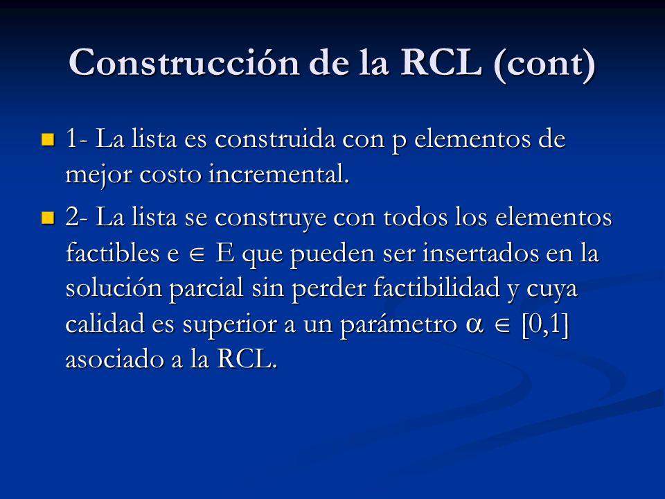 Construcción de la RCL (cont) 1- La lista es construida con p elementos de mejor costo incremental. 1- La lista es construida con p elementos de mejor