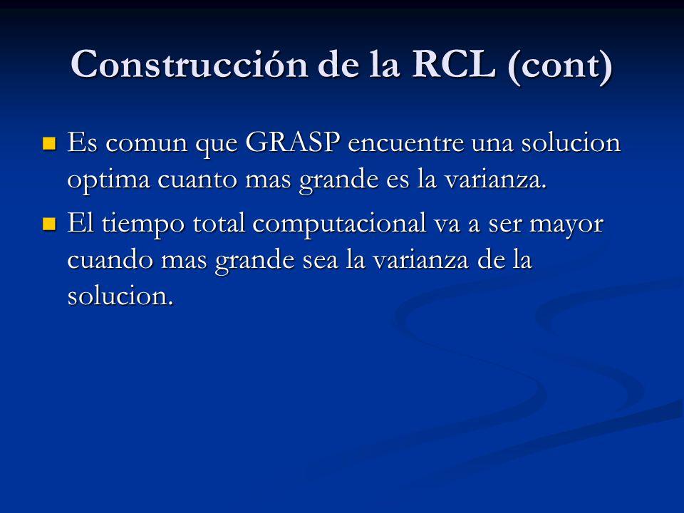 Construcción de la RCL (cont) Es comun que GRASP encuentre una solucion optima cuanto mas grande es la varianza. Es comun que GRASP encuentre una solu