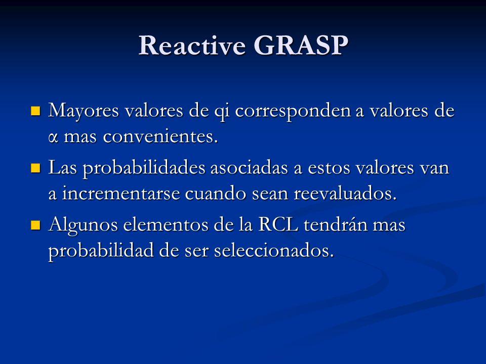 Reactive GRASP Mayores valores de qi corresponden a valores de α mas convenientes. Mayores valores de qi corresponden a valores de α mas convenientes.