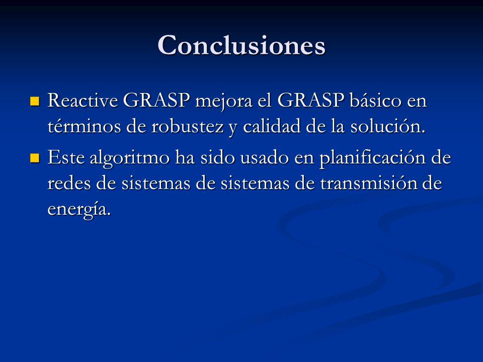 Conclusiones Reactive GRASP mejora el GRASP básico en términos de robustez y calidad de la solución. Reactive GRASP mejora el GRASP básico en términos