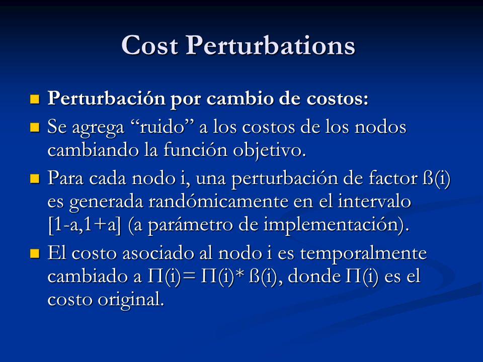 Cost Perturbations Perturbación por cambio de costos: Perturbación por cambio de costos: Se agrega ruido a los costos de los nodos cambiando la funció