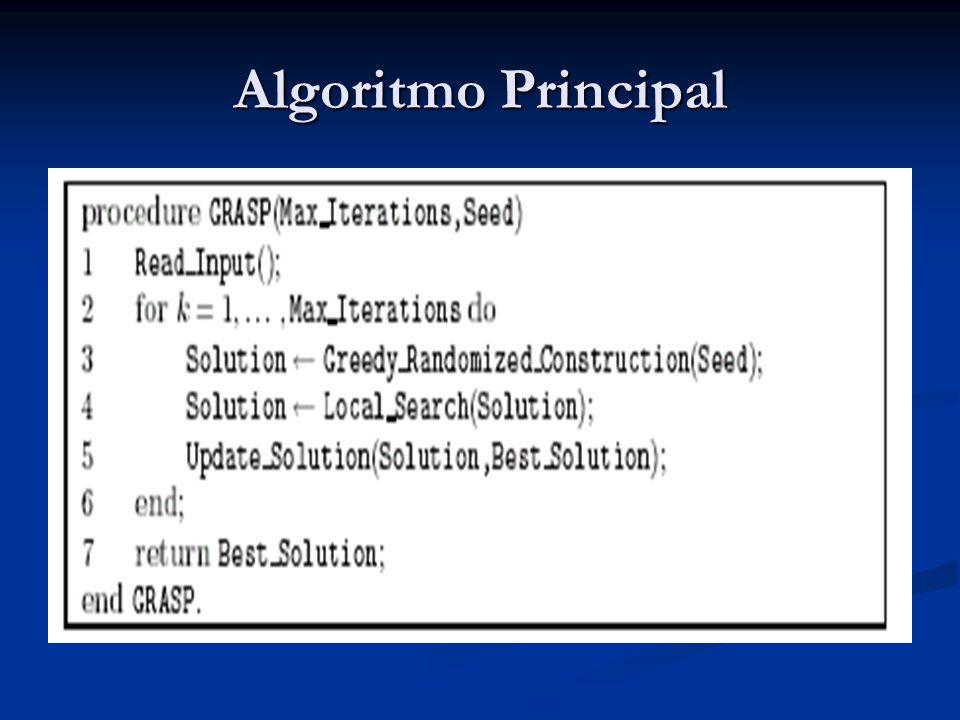 Algoritmo Principal