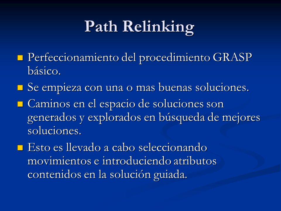Path Relinking Perfeccionamiento del procedimiento GRASP básico. Perfeccionamiento del procedimiento GRASP básico. Se empieza con una o mas buenas sol