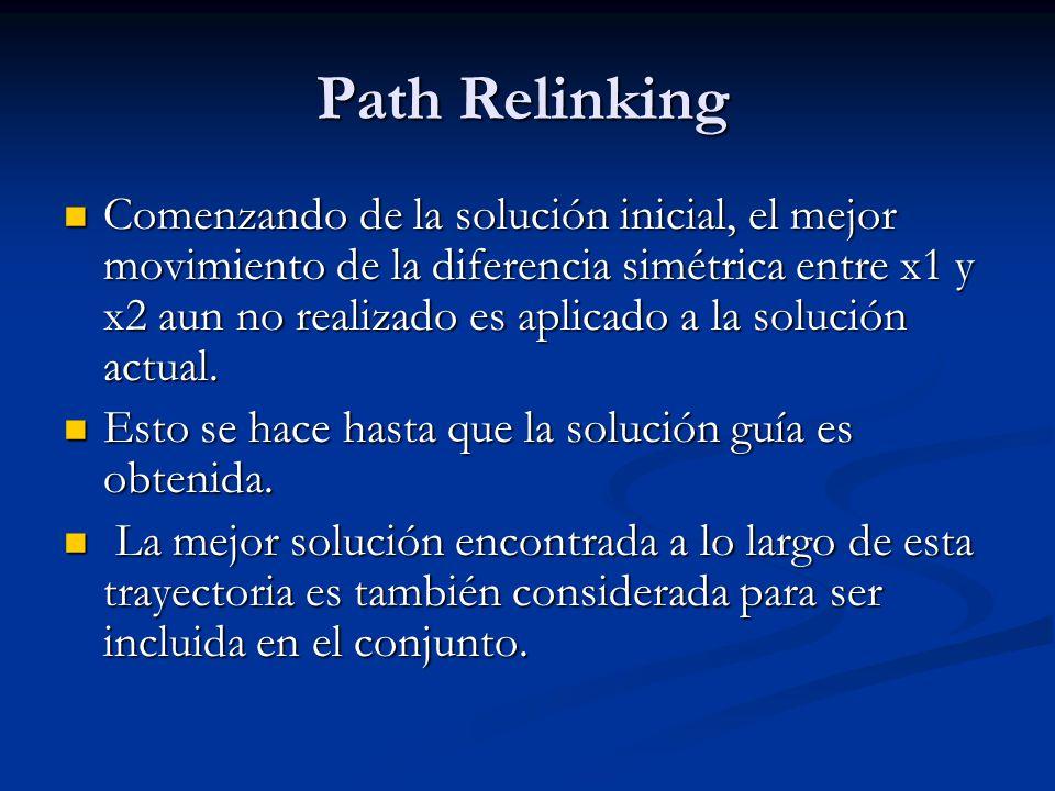 Path Relinking Comenzando de la solución inicial, el mejor movimiento de la diferencia simétrica entre x1 y x2 aun no realizado es aplicado a la soluc