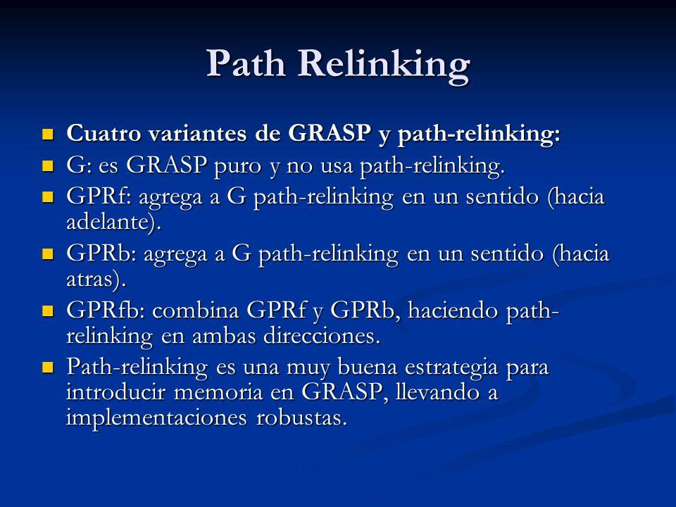 Path Relinking Cuatro variantes de GRASP y path-relinking: Cuatro variantes de GRASP y path-relinking: G: es GRASP puro y no usa path-relinking. G: es