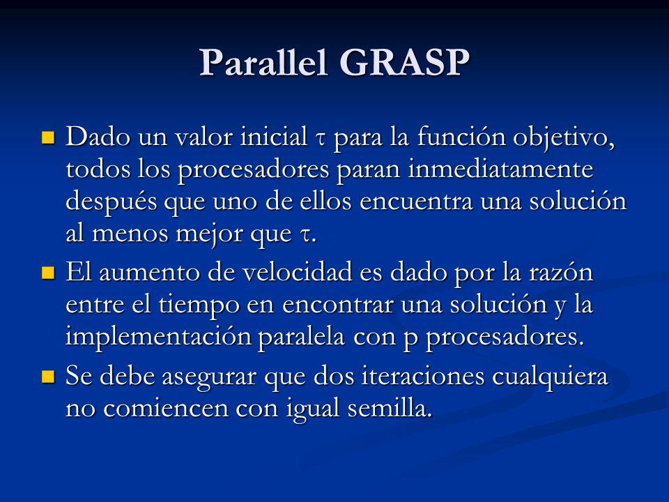 Parallel GRASP Dado un valor inicial τ para la función objetivo, todos los procesadores paran inmediatamente después que uno de ellos encuentra una so