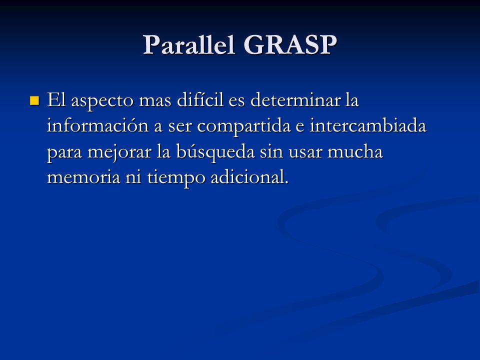 Parallel GRASP El aspecto mas difícil es determinar la información a ser compartida e intercambiada para mejorar la búsqueda sin usar mucha memoria ni