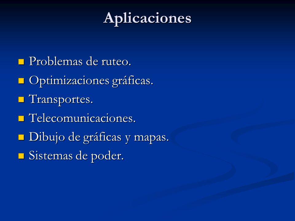 Aplicaciones Problemas de ruteo. Problemas de ruteo. Optimizaciones gráficas. Optimizaciones gráficas. Transportes. Transportes. Telecomunicaciones. T