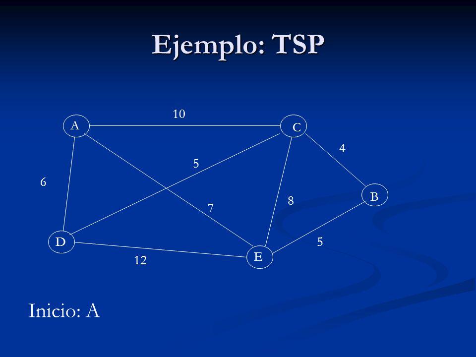 Ejemplo: TSP A B C D E 10 6 8 12 4 5 Inicio: A 7 5