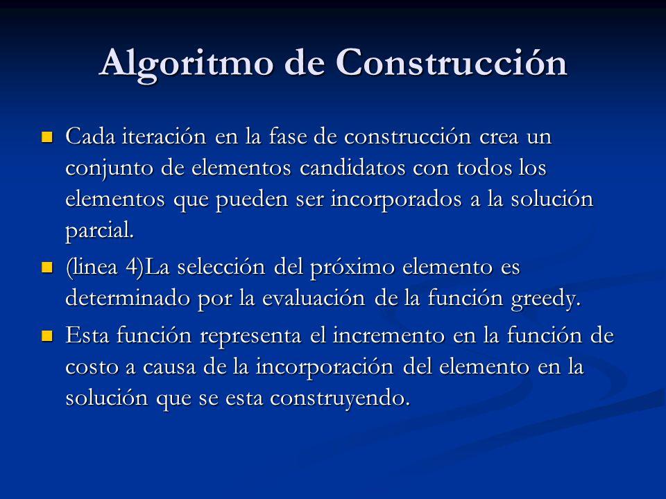 Cada iteración en la fase de construcción crea un conjunto de elementos candidatos con todos los elementos que pueden ser incorporados a la solución p