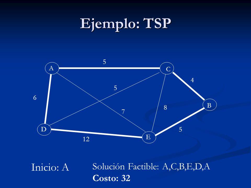 Ejemplo: TSP A B C D E 5 6 8 12 4 5 Inicio: A 7 5 Solución Factible: A,C,B,E,D,A Costo: 32