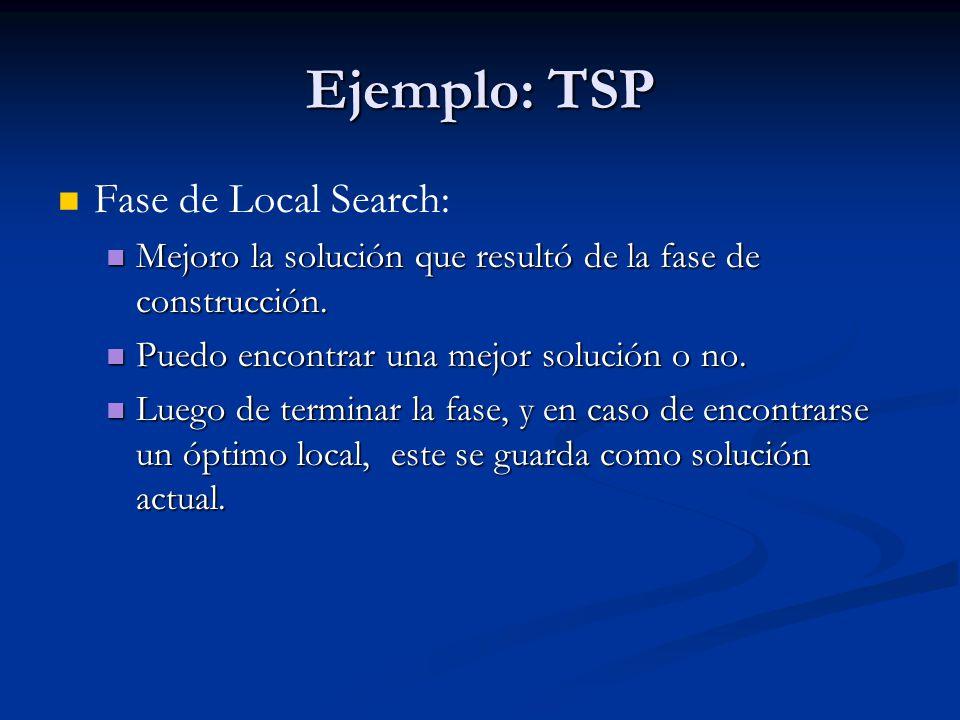 Ejemplo: TSP Fase de Local Search: Mejoro la solución que resultó de la fase de construcción. Mejoro la solución que resultó de la fase de construcció